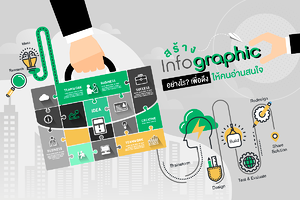 สร้าง Infographic อย่างไร? เพื่อดึงให้คนสนใจอ่าน