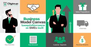 Business Model Canvas โมเดลธุรกิจที่นักการตลาด และ SMEs นิยมใช้