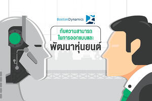 Boston dynamics กับความสามารถในการออกแบบและพัฒนาหุ่นยนต์