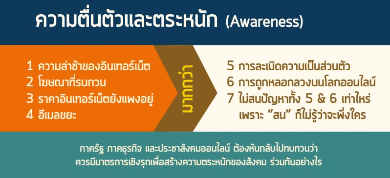 คนไทย-อินเทอร์เน็ต-002