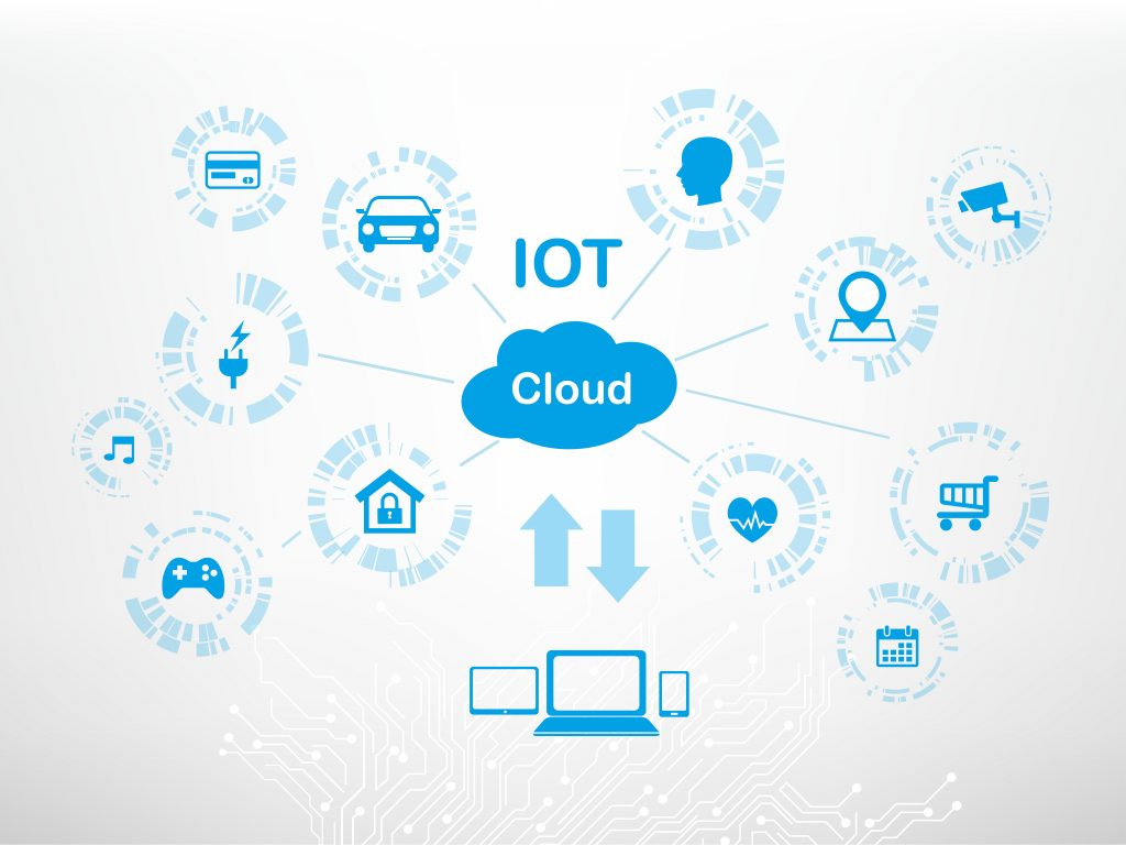 IoT Internet of Thing