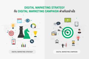 Digital Marketing Strategy กับ Digital Marketing Campaign ต่างกันอย่างไร