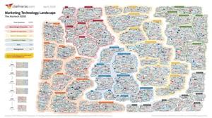 Marketing Technology Landscape Supergraphic 2020 พร้อมให้ดาวน์โหลดได้แล้วที่นี่