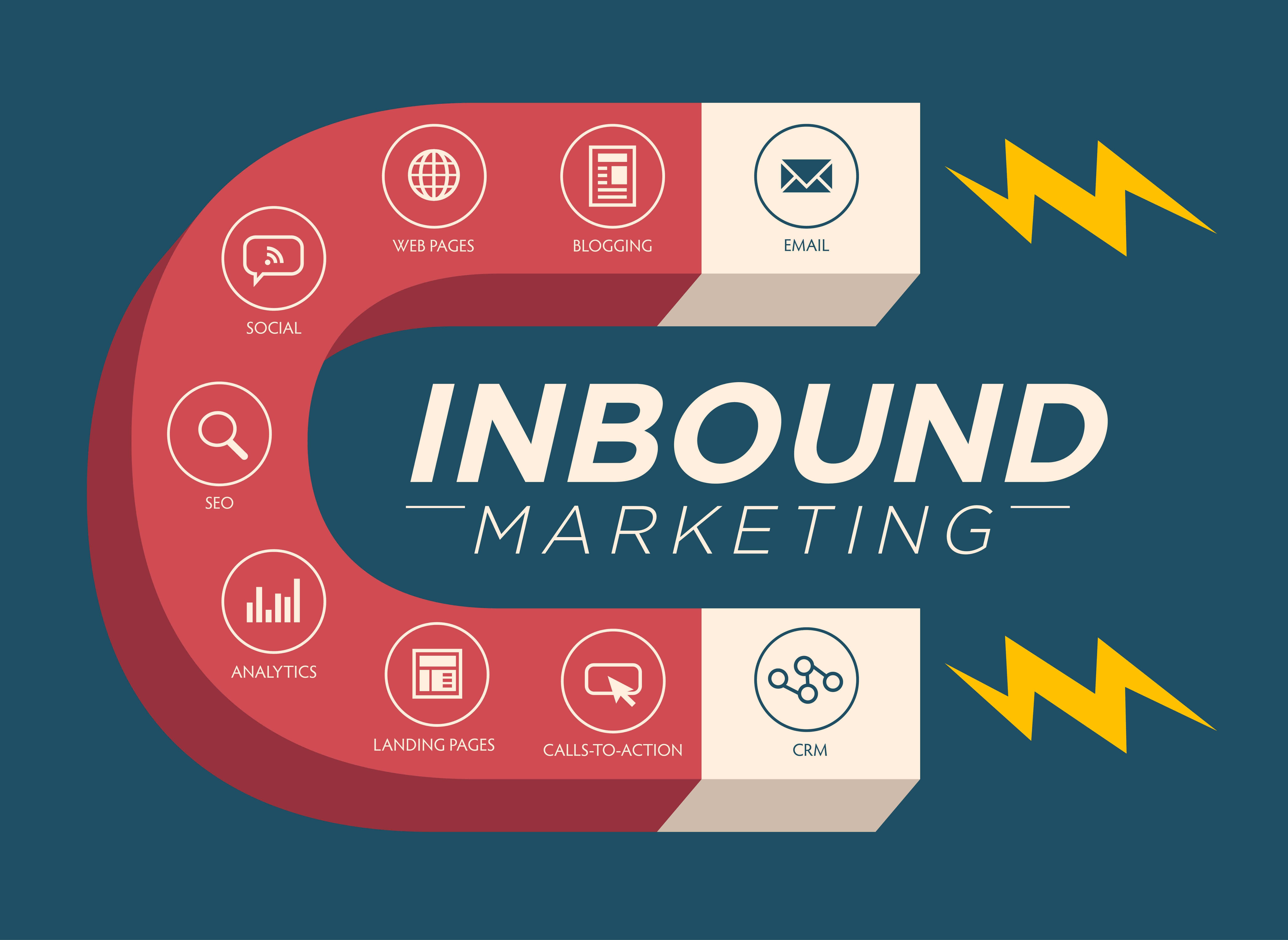 ประโยชน์ inbound marketing-1