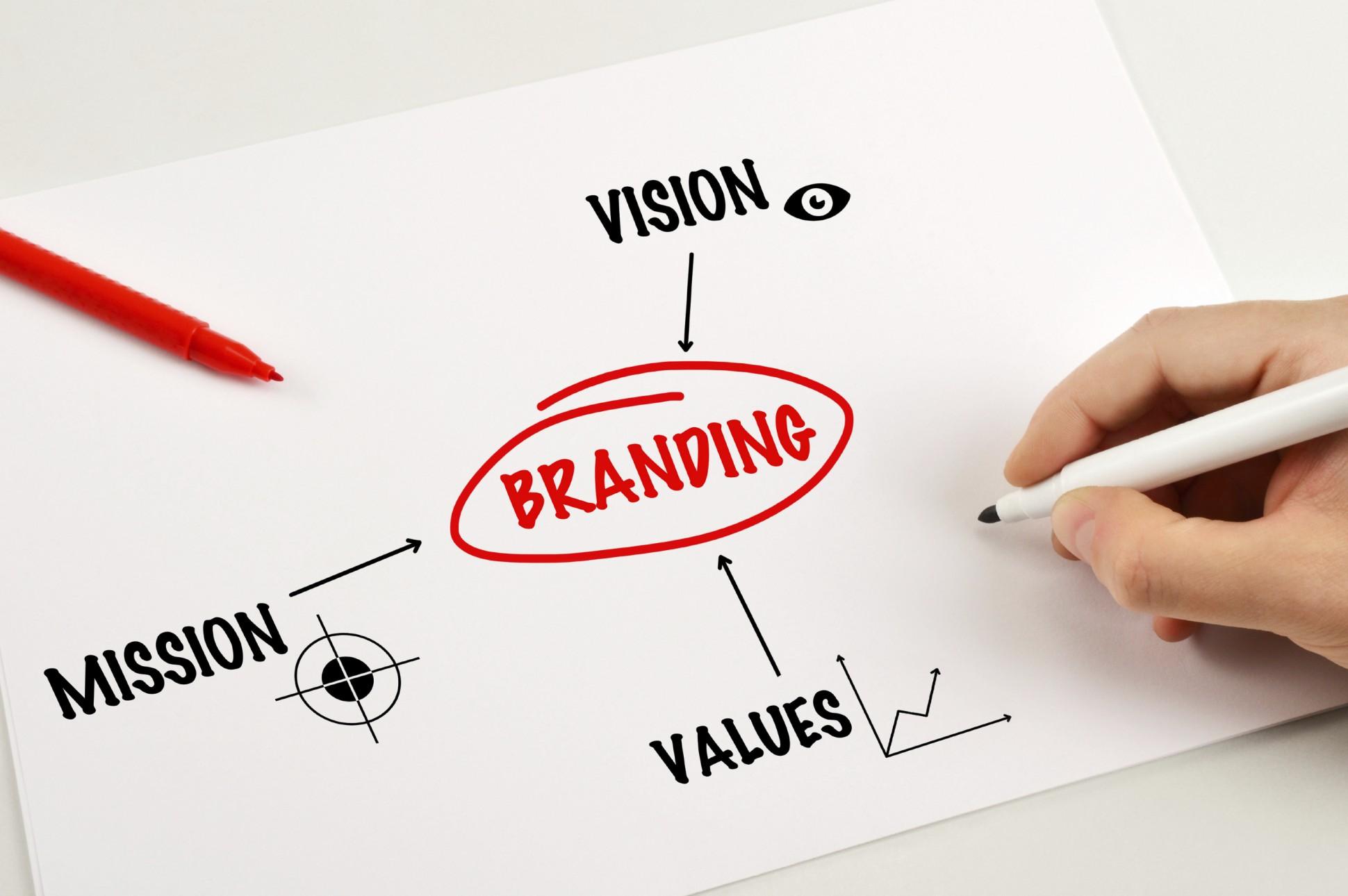 Branding-trust2_cover