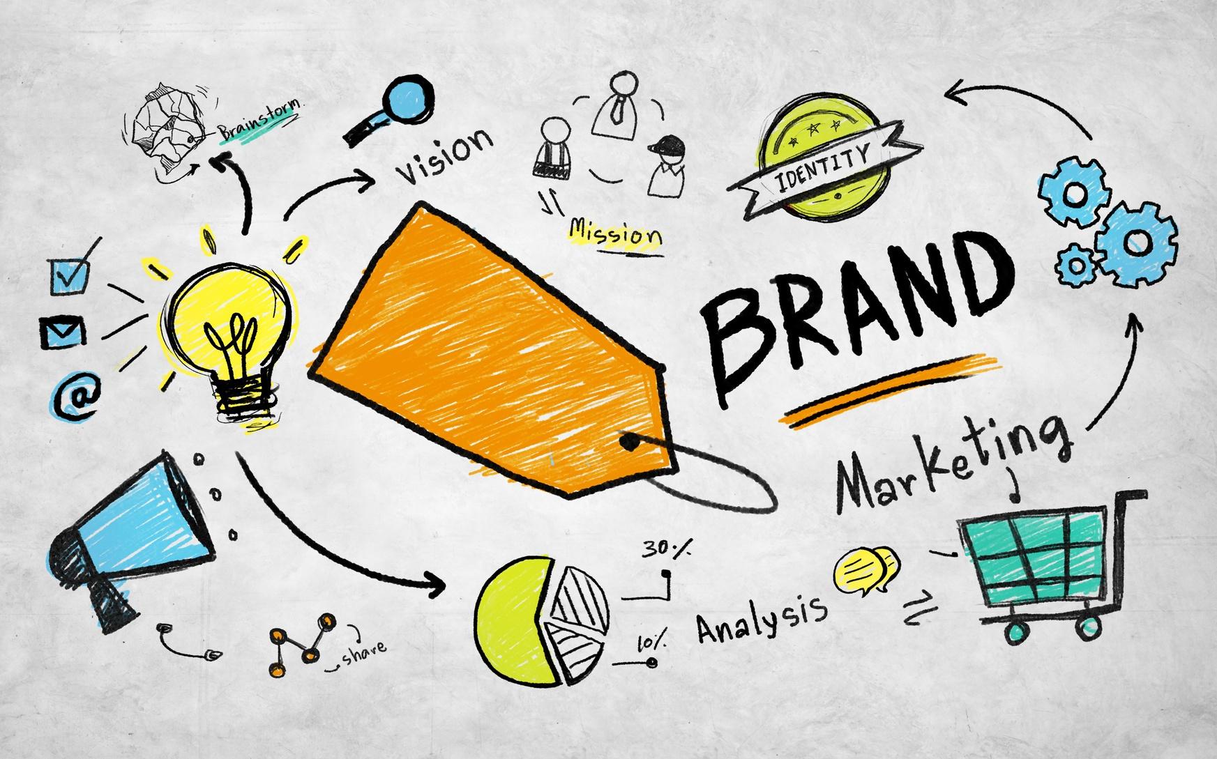 Branding-trust_cover
