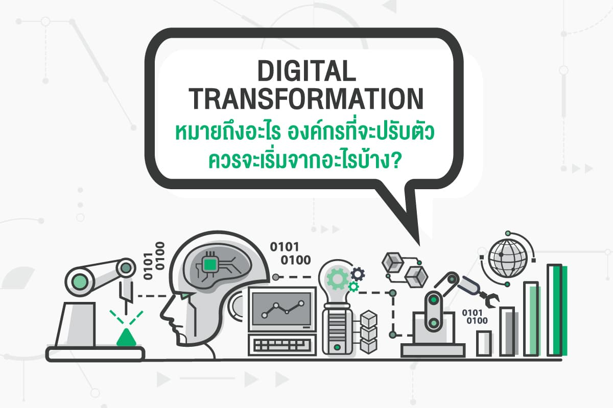 digital-transformation-หมายถึงอะไร